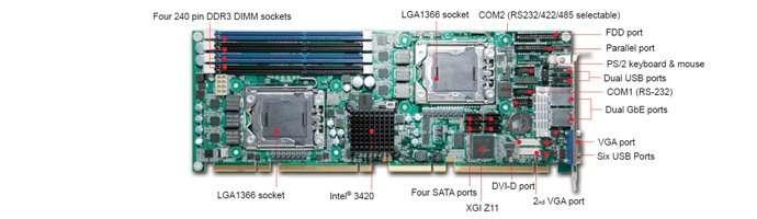 SBC3 Single Board Computer