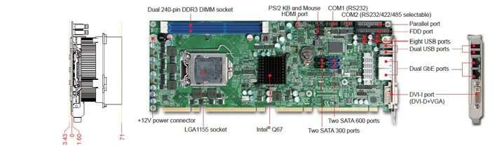 SBC2 Single Board Computer